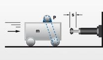 滑座与 1 个减震器相对