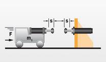 滑座与 2 个减震器相对