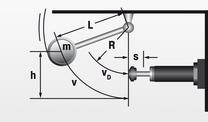质量在旋转点上自由振动